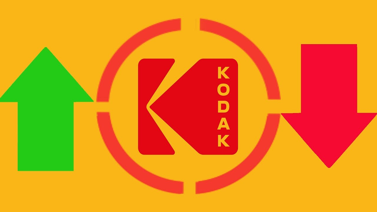 How Kodak Entered The Red Ring Of Death - Rise And Fall