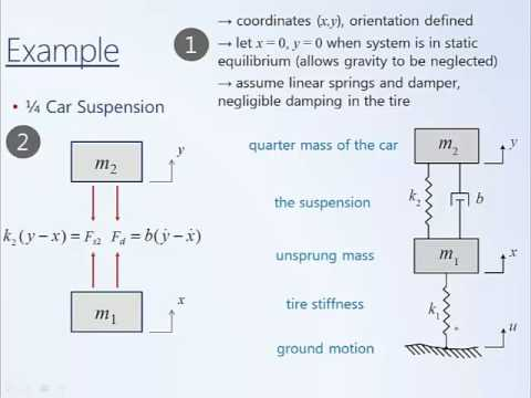System Dynamics and Control: Module 4b - Modeling Mechanical Systems Examples
