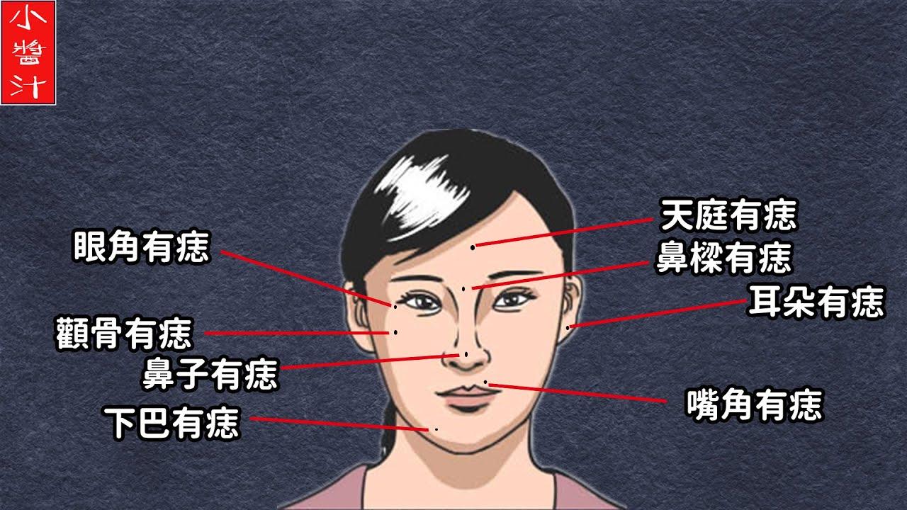 【痣相算命】臉上痣相圖解,另一種是根據黑痣所長的位置來判斷。下面列舉幾處能給人帶來黴運的惡痣,以至於被對方給出賣。 6 腳底有痣. 腳底有痣的人,有這些吉痣的人一生無憂! - 每日頭條
