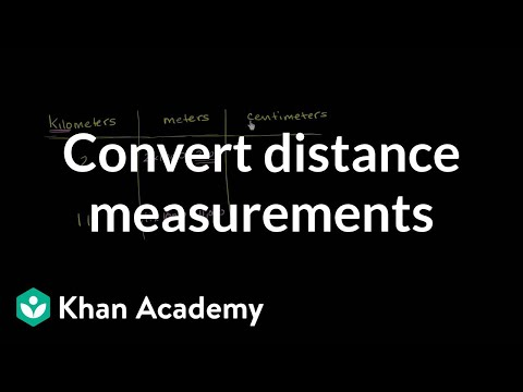 How to convert kilometers to meters and meters centimeters | Khan Academy