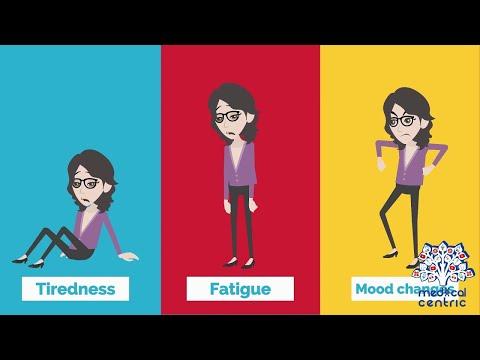 Poliklinika Harni - Oralna kontracepcija povezana s porastom koštane mase u žena s prijevremenom menopauzom