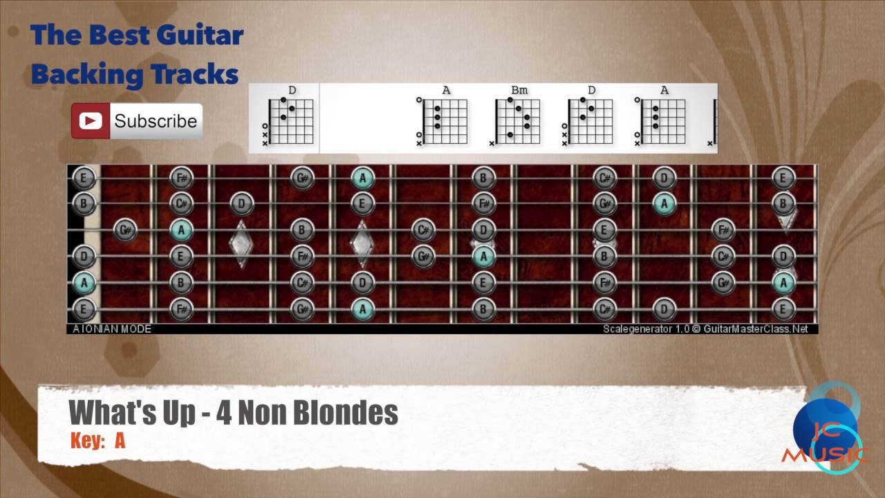 Whats Up 4 Non Blondes Guitar Backing Track With Scale Chart