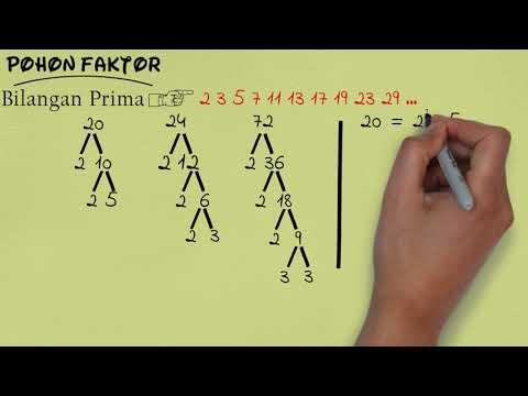 fpb-&-kpk-metode-pohon-faktor-(fpb-&-kpk-part-3)