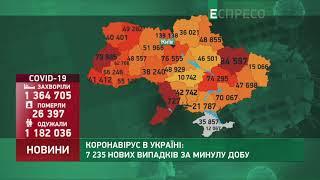 Коронавірус в Украі ні статистика за 3 березня