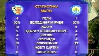 Севастополь - Металлург Донецк 4-1 Кубок Украины 2006/07
