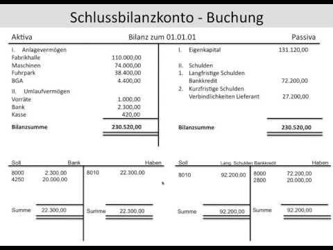 Schlussbilanzkonto Abschlussbuchungen Jahresabschluss Konto 8010
