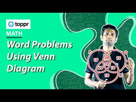 Class 11 maths word problems using venn diagram sets cbsencert class 11 maths word problems using venn diagram sets cbsencert ccuart Choice Image