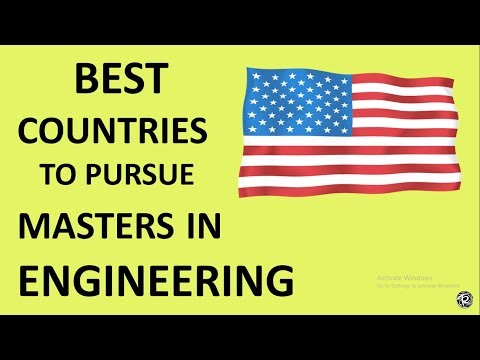 Best Countries (Top 5) to study, work and settle [2019]   Engineering   Masters   MS