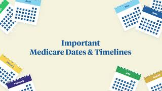 Important Medicare Timelines and Dates
