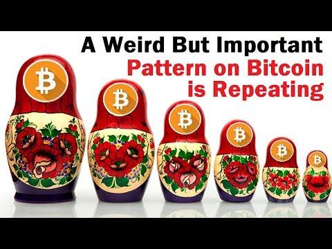 A Weird Pattern on Bitcoin Repeats Again