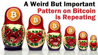 A Weird Pattern on Bitcoin Repeats Again