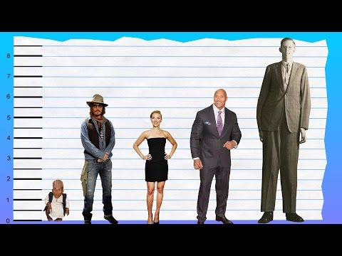 How Tall Is Johnny Depp