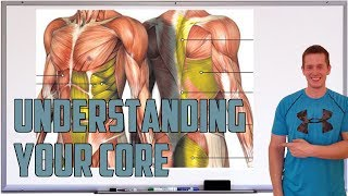 The Core: How It Improves Your Workouts, Athletic Performance and Posture