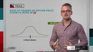 Vega | Options Trading Concepts