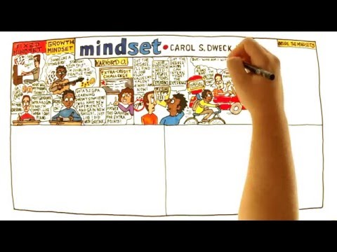 Video Book Review for Mindset by Carol Dweck