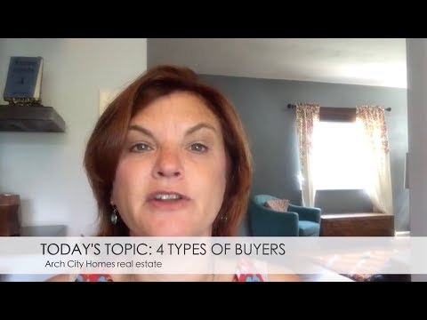 4 Type of Home Buyers...Who Will Want Your House?