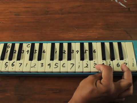 "TUTORIAL "" INDONESIA RAYA ""  C = 1 