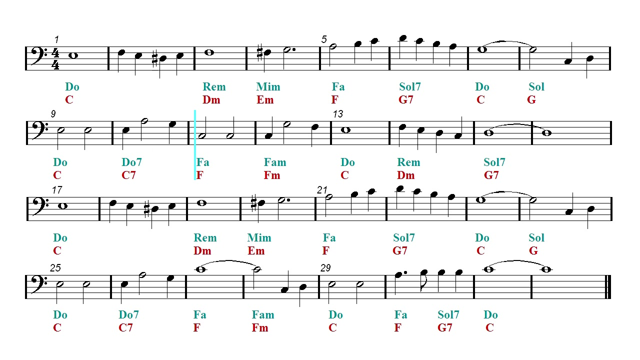 Cello Play Along - White Christmas - Christmas song (Sheet music ...