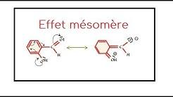 Effet mésomère dans les cycles aromatiques