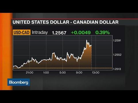 Mexico, Canada Reject U.S. Demands in Nafta Talks
