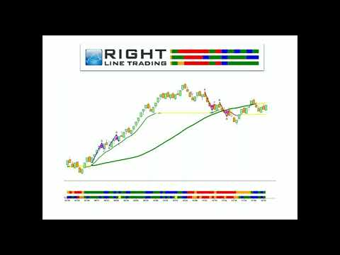Become a PROFESSIONAL PROFITABLE TRADER & Pay Yourself Handsomely!     Mark Sachs