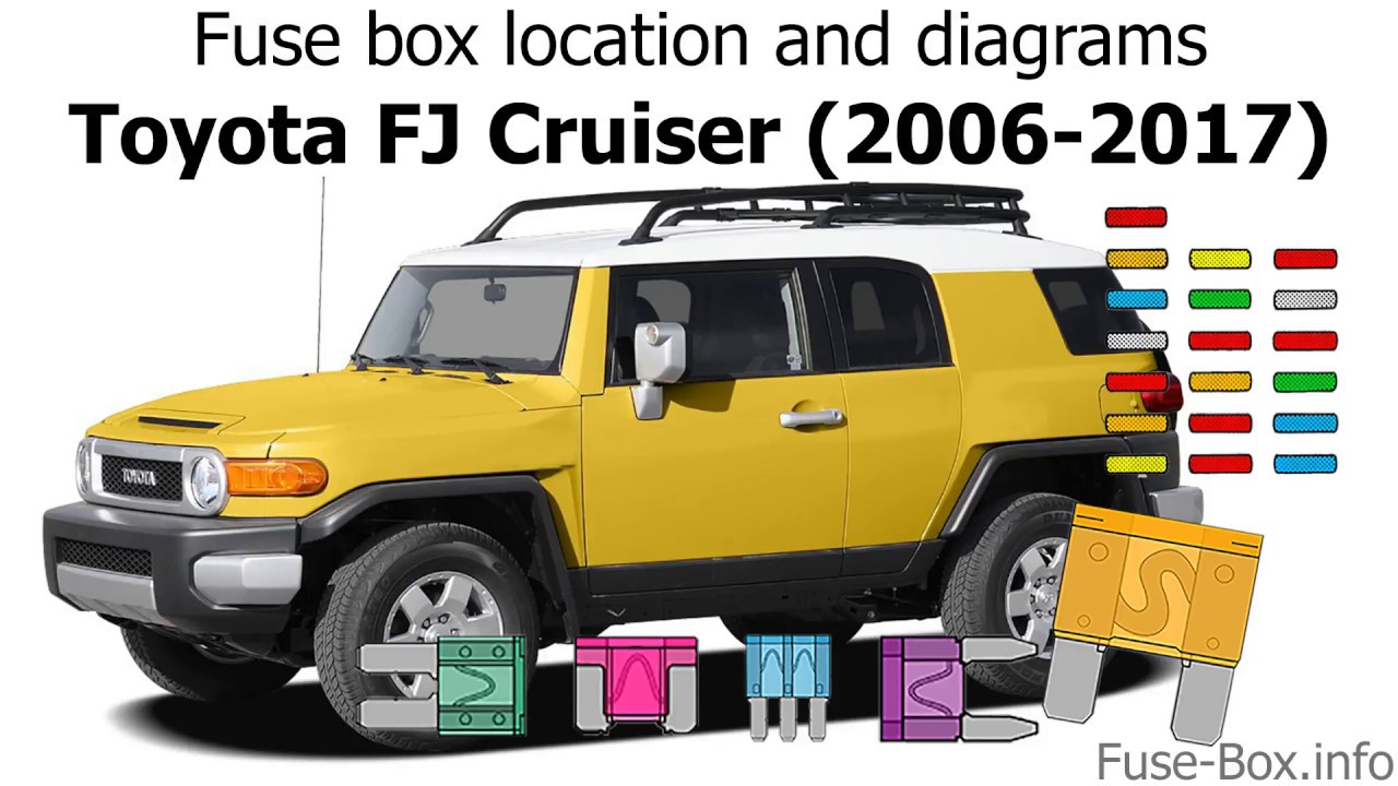 Fuse box location and diagrams: Toyota FJ Cruiser (2006-2017) - YouTubeYouTube