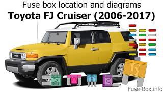 fuse box location and diagrams: toyota fj cruiser (2006-2017) - youtube  youtube