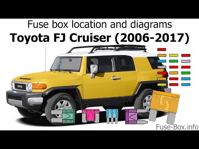 Fuse box location and diagrams Toyota FJ Cruiser (2006-2017) - YouTube