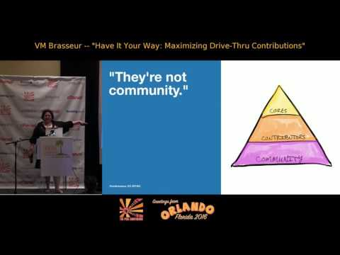 2016 - ‎Have It Your Way: Maximizing Drive-Thru Contributions‎  - VM Brasseur