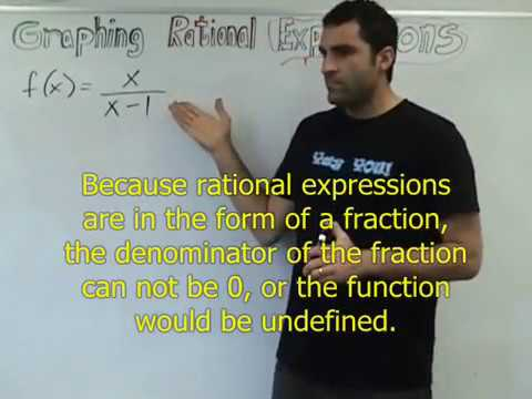 Algebra 2 Graphing Rational Expressions 1 Of 2 Youtube