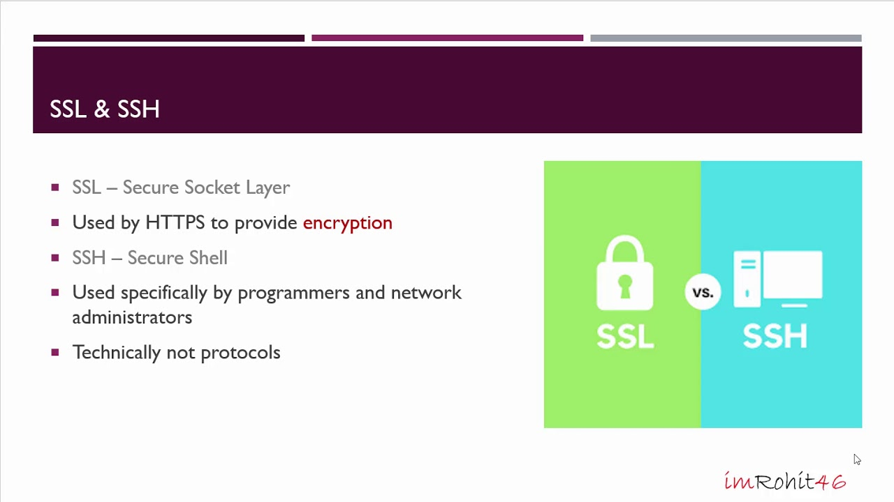 Cyber Security for Absolute Beginners - 6 - SSL and SSH Protocols