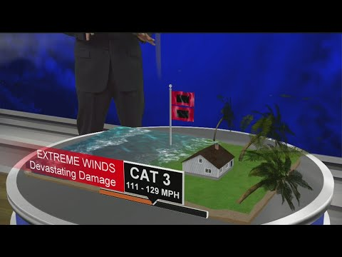 How Strong Is A Hurricane: An Overview Of The Saffir-Simpson Scale