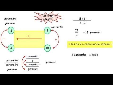razonamiento-matemático-método-del-rectángulo-o-diferencias-ejercicios-resueltos-de-secundaria