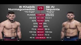 UFC 223 Khabib Nurmagomedov  vs  Al Iaquinta - Fight Review/Recap