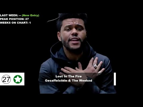 Top 50 Songs Of The Week - January 26, 2019 (Billboard Hot 100) Mp3