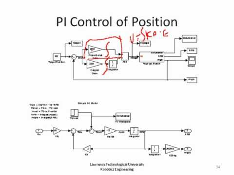 speed control of dc motor using pid controller thesis