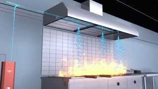 SYNERGY AUTOMATIC KITCHEN FIRE SUPPRESSION SYSTEM