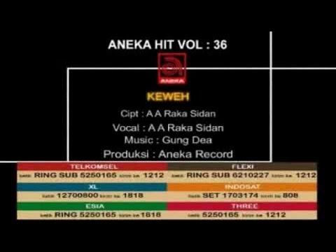 A. A. Raka Sidan - Keweh [OFFICIAL VIDEO]