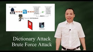 Dictionary Attack and  Brute Force Attack: hacking passwords - part 3