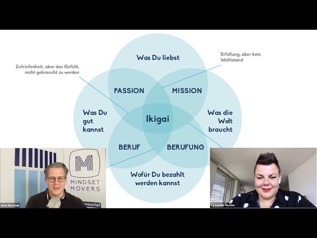 Arne Stoschek über das Ikigai Modell