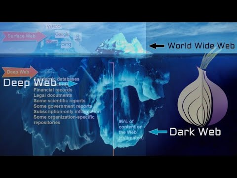 Connect your Android to Deep Web using Tor  ...