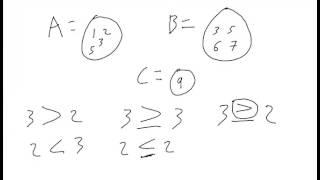 Simbolos conjunto vacio   unitario   mayor que   menor que