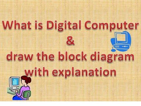 Draw the block diagram of digital computer & explain each term |coderbaba