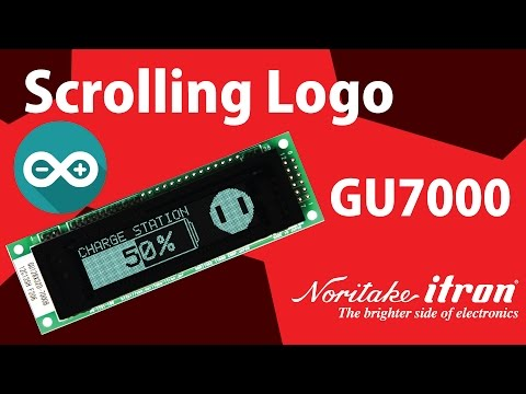 GU-7000 Series | SHOW AND TELL Modules