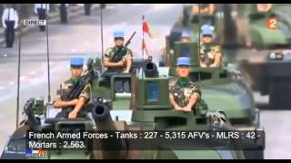 British Armed Forces vs French Armed Forces - Comparison