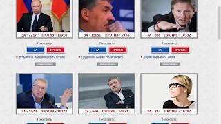 Грудинин или Путин Как не просрать счастье Выборы