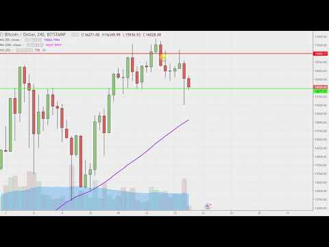 Bitcoin - Chart Technical Analysis for 12-13-17