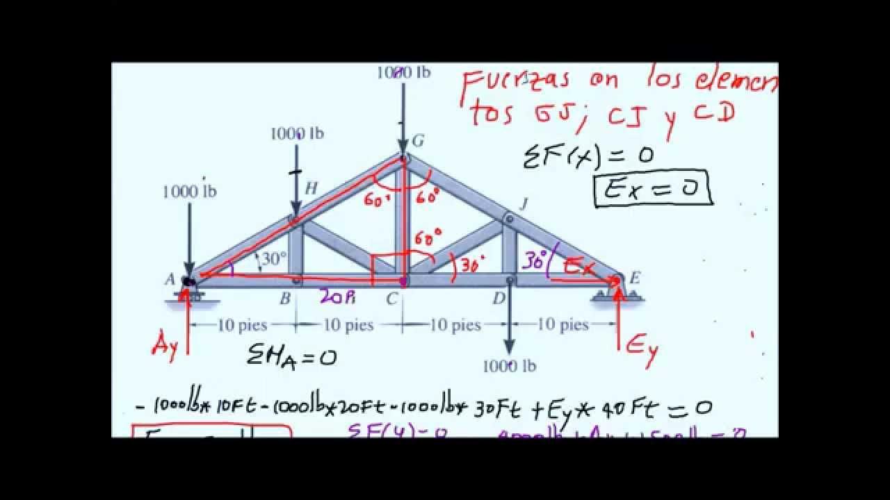 Estatica: Armadura metodo de secciones - YouTube