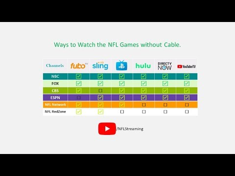 How to watch NFL Games Live Stream Without Cable😎 [fuboTV NFL Games]