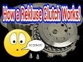 How a Rekluse Clutch Works